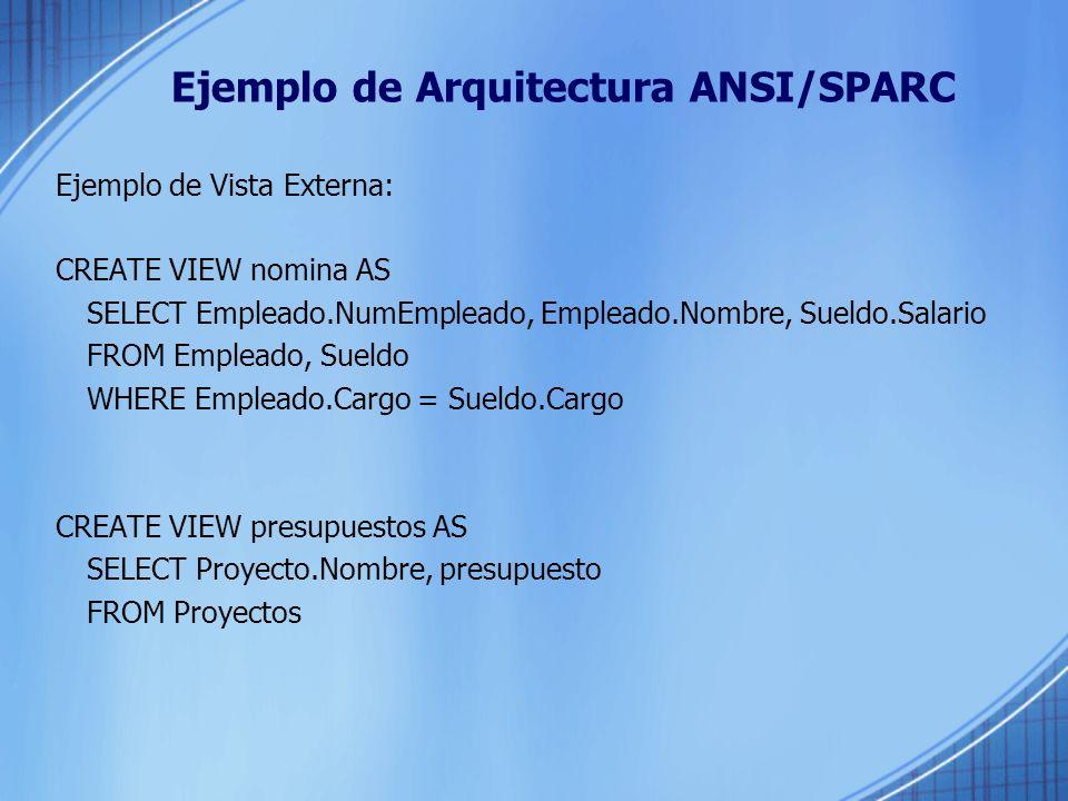 Ejemplo de Arquitectura ANSI/SPARC Ejemplo de Vista Externa: CREATE VIEW nomina AS SELECT Empleado.NumEmpleado, Empleado.Nombre, Sueldo.Salario FROM Empleado, Sueldo WHERE Empleado.Cargo = Sueldo.Cargo CREATE VIEW presupuestos AS SELECT Proyecto.Nombre, presupuesto FROM Proyectos