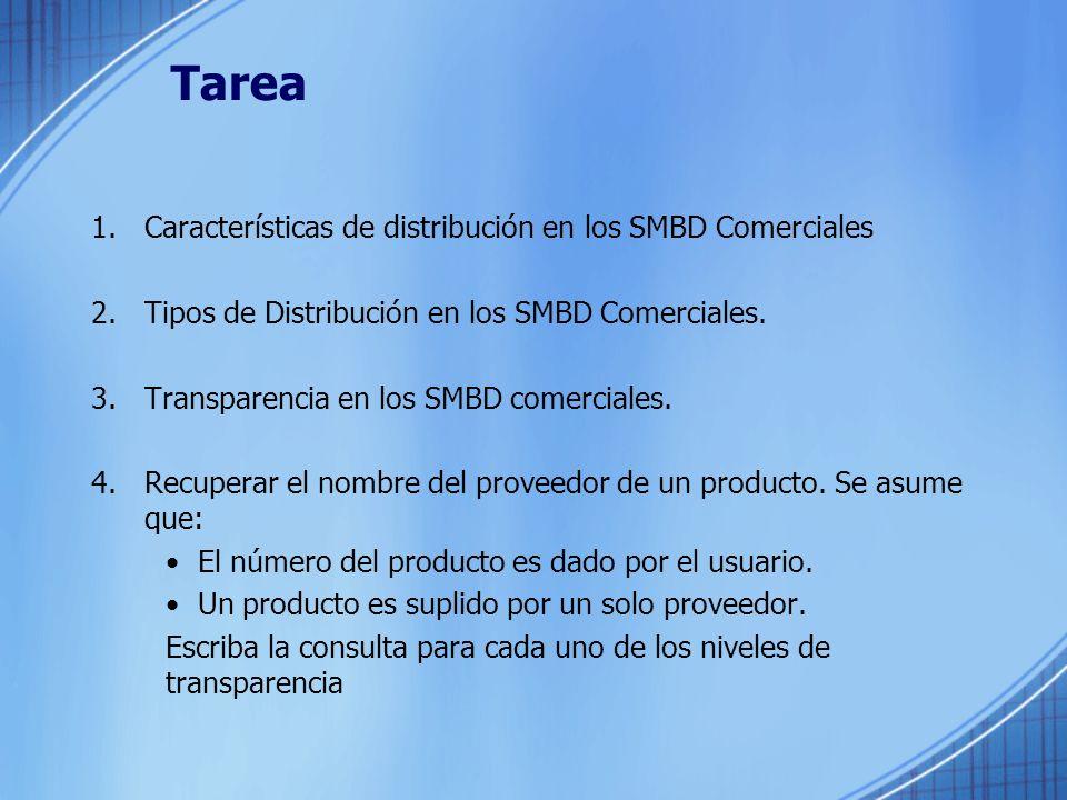 Tarea 1.Características de distribución en los SMBD Comerciales 2.Tipos de Distribución en los SMBD Comerciales.