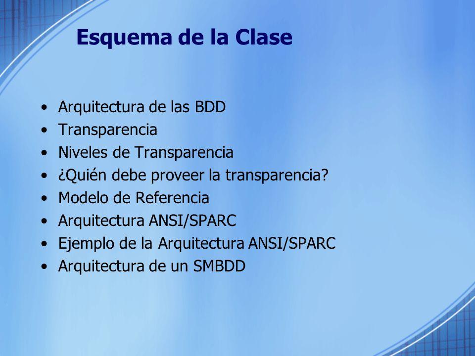 Arquitectura Cliente/Servidor (Ax, D1, Hy) Servidores -> procesamiento y optimizacion de querys, manejo de transacciones y almacenamiento de la data.