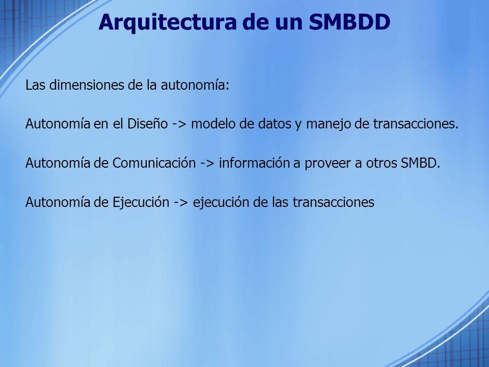 Arquitectura de un SMBDD Las dimensiones de la autonomía: Autonomía en el Diseño -> modelo de datos y manejo de transacciones.