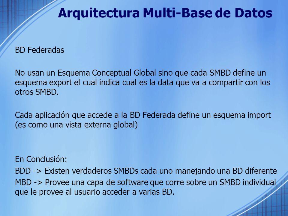 Arquitectura Multi-Base de Datos BD Federadas No usan un Esquema Conceptual Global sino que cada SMBD define un esquema export el cual indica cual es la data que va a compartir con los otros SMBD.