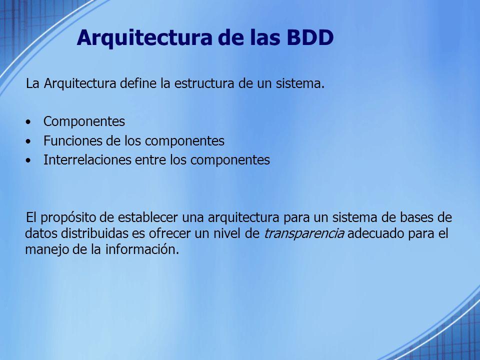 Arquitectura de las BDD La Arquitectura define la estructura de un sistema.
