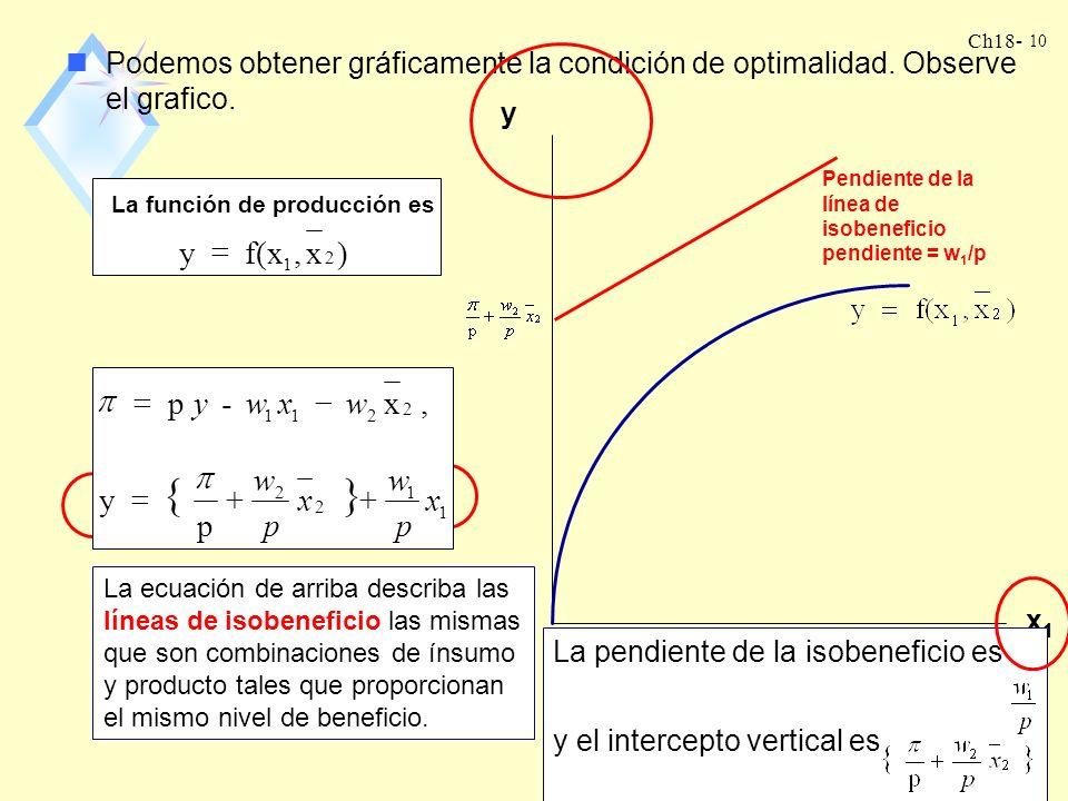 Ch18- 9 lAhora, si el valor del producto marginal excede su costo, entonces el beneficio se puede incrementar incrementando el empleo del factor 1. lD