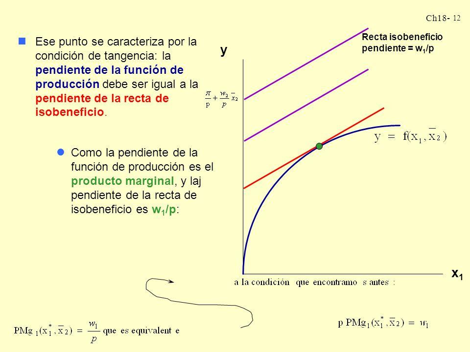 Ch18- 11 x1x1 y Recta isobeneficio pendiente = w 1 /p Cuando varía tenemos un conjunto de rectas paralelas con una pendiente igual a w1/P con un inter