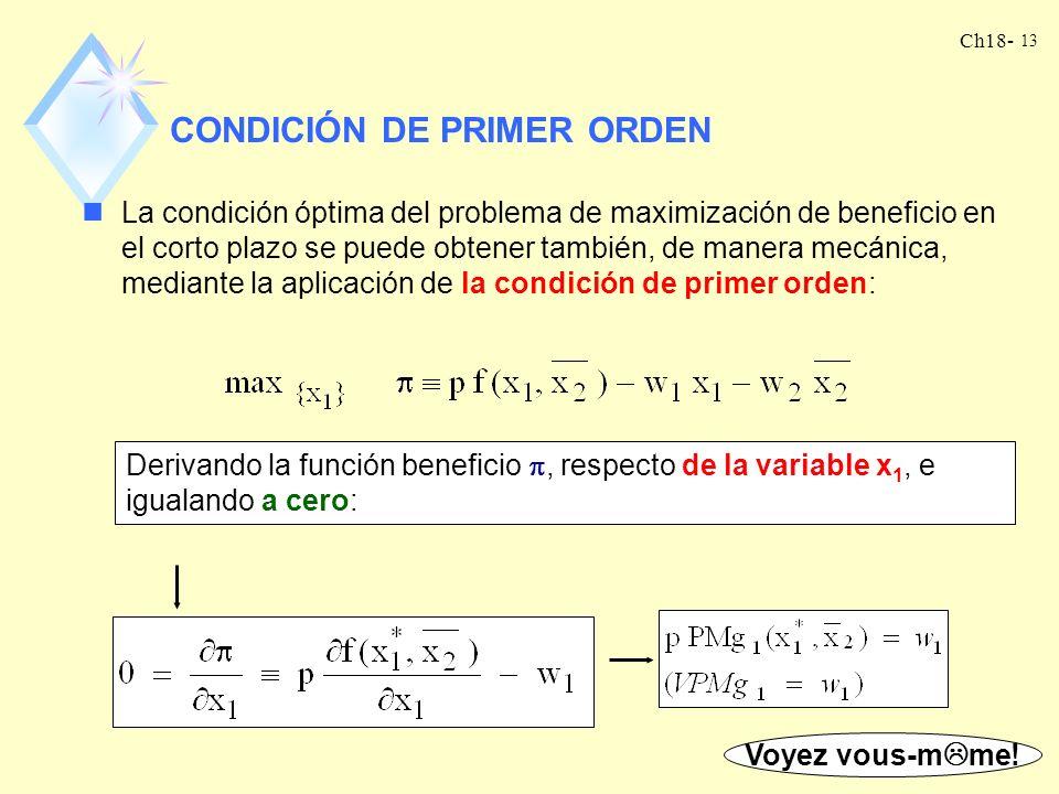 Ch18- 12 x1x1 y Recta isobeneficio pendiente = w 1 /p nEse punto se caracteriza por la condición de tangencia: la pendiente de la función de producció