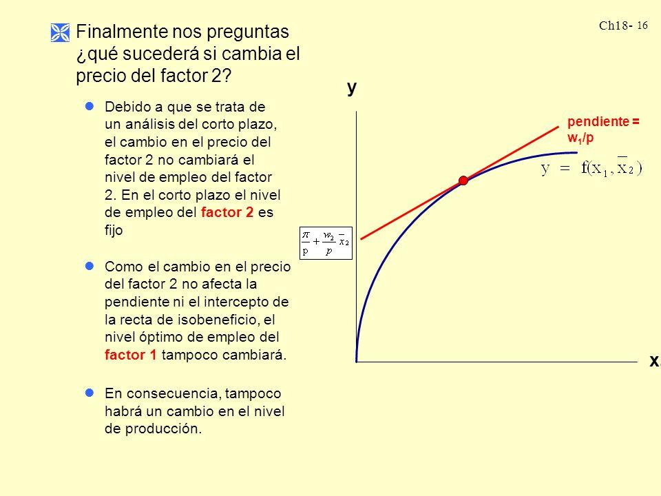 Ch18- 15 ËSegundo, ¿cómo varía el empleo del factor 1 cuando varía el precio de la producción? lSi P disminuye la recta de isobeneficio se hará más pa