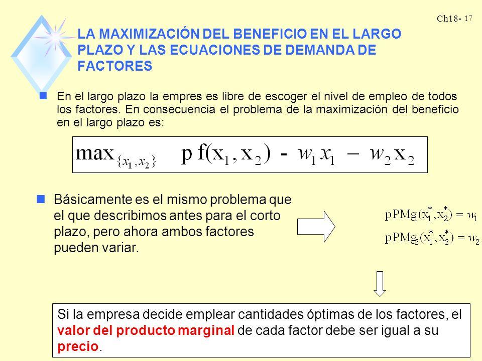 Ch18- 16 ÌFinalmente nos preguntas ¿qué sucederá si cambia el precio del factor 2? pendiente = w 1 /p x1x1 y lDebido a que se trata de un análisis del
