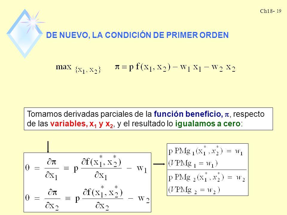 Ch18- 18 lSi el valor del producto marginal del factor i (i = 1,2) es mayor que su precio, empleando una cantidad adicional del factor i se obtendrá u