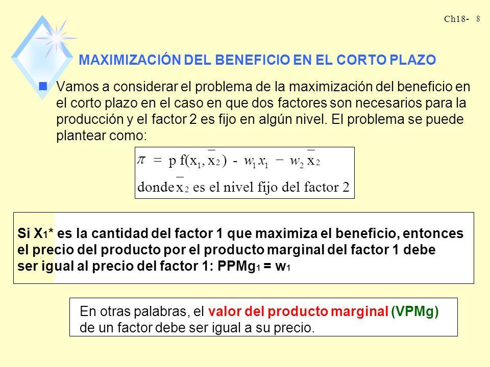 Ch18- 7 nPor definición, los factores fijos son factores de producción que deben ser pagados incluso si la empresa decide un nivel cero de producción:
