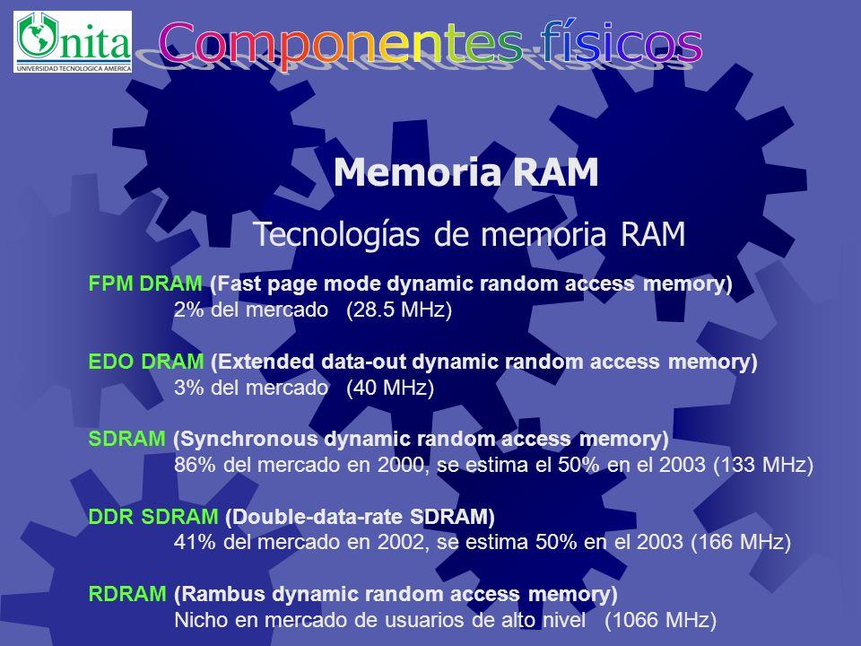 DIMM: módulo doble de memoria en línea (dual in-line memory module). Memoria RAM Tipos de módulos de memoria