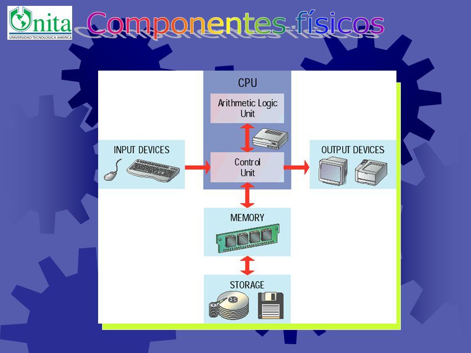 Tecnologías recientes Memoria Flash Memoria no volátil y re-escribible que funciona como una mezcla de RAM y disco duro. A causa de su alta velocidad,