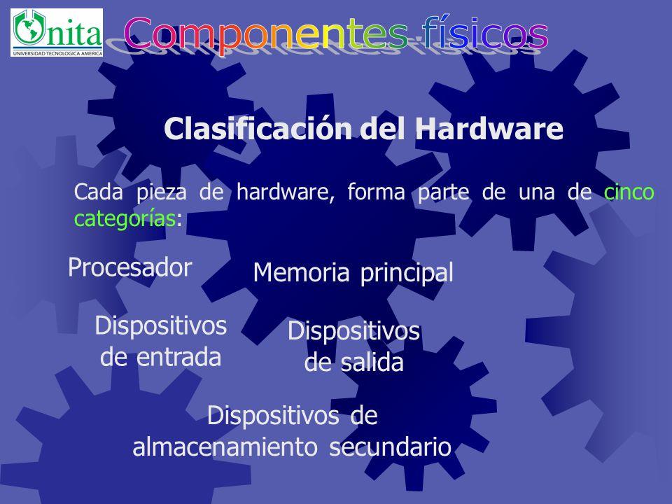 Definición de Hardware Dispositivos electrónicos interconectados que se usan para la entrada, procesamiento y salida de datos/información. En otras pa
