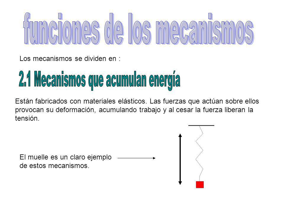 Los mecanismos se dividen en : Están fabricados con materiales elásticos.