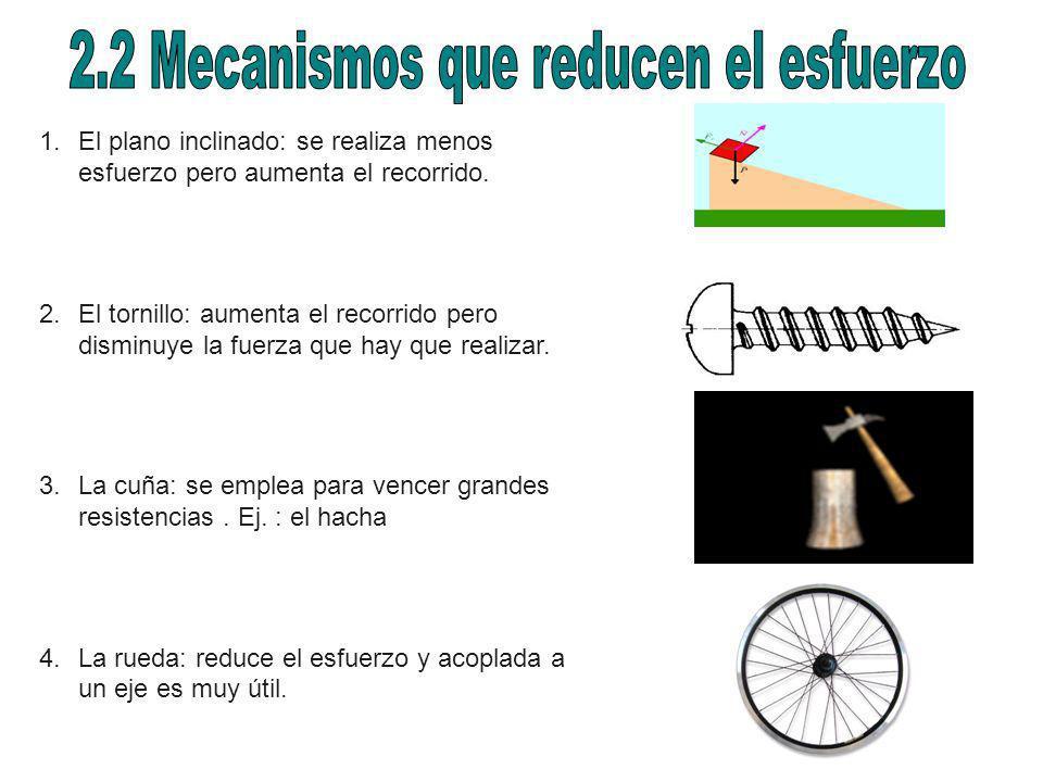 Los mecanismos se dividen en : Están fabricados con materiales elásticos. Las fuerzas que actúan sobre ellos provocan su deformación, acumulando traba