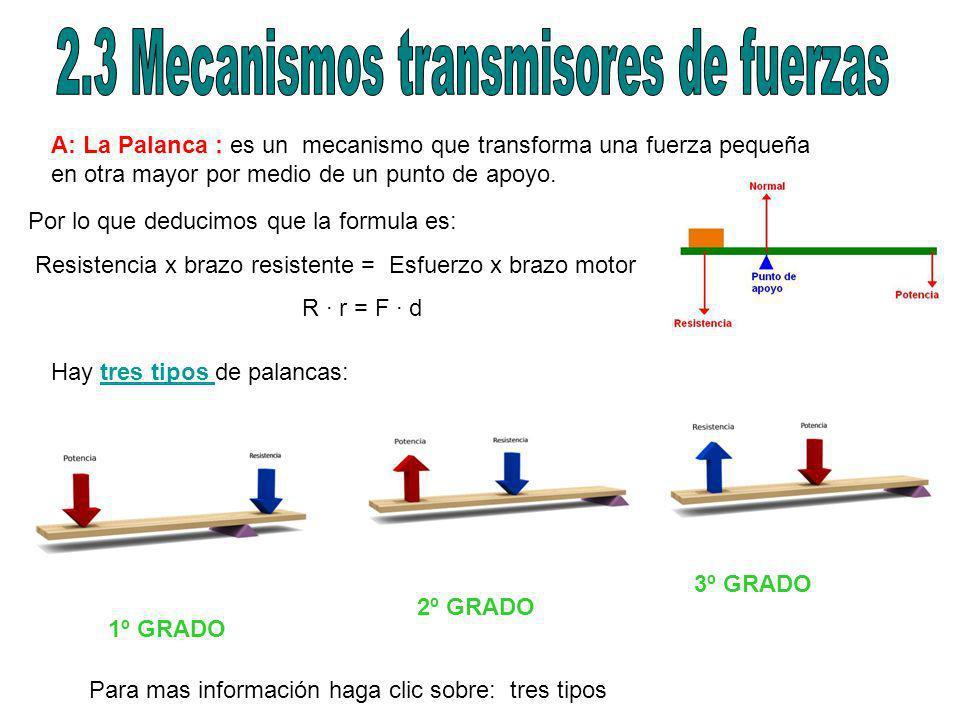 1.El plano inclinado: se realiza menos esfuerzo pero aumenta el recorrido. 2.El tornillo: aumenta el recorrido pero disminuye la fuerza que hay que re