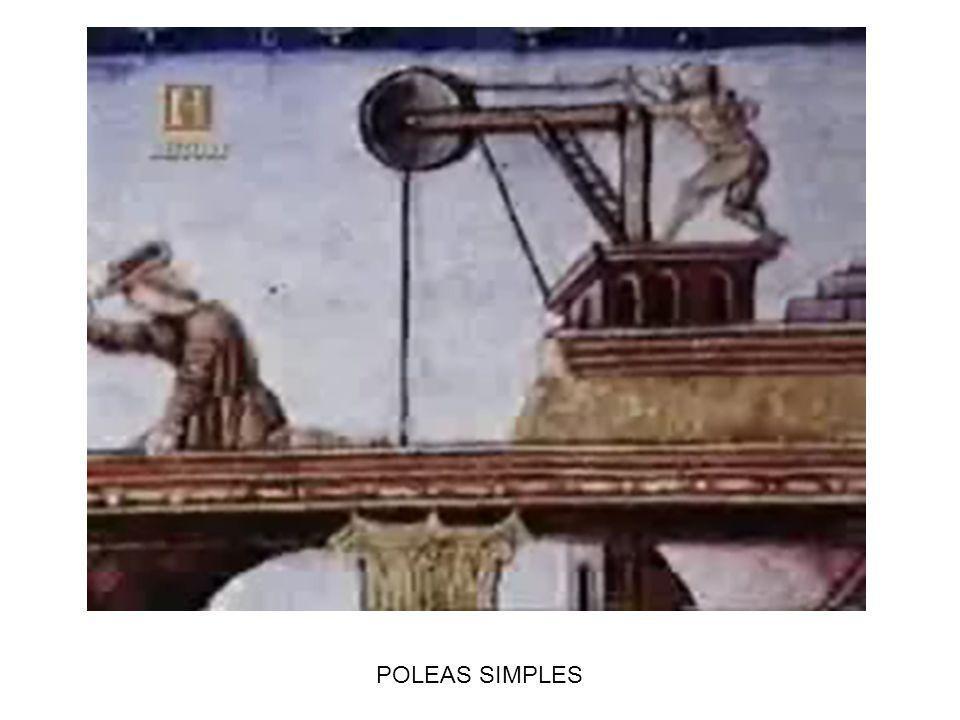B: La Polea: rueda acanalada que gira alrededor de un eje. Lleva acoplada una cuerda o correa de transmisión. Nos ayudan a subir pesos ahorrando esfue