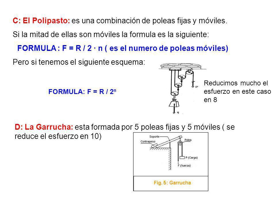 C: El Polipasto: es una combinación de poleas fijas y móviles.