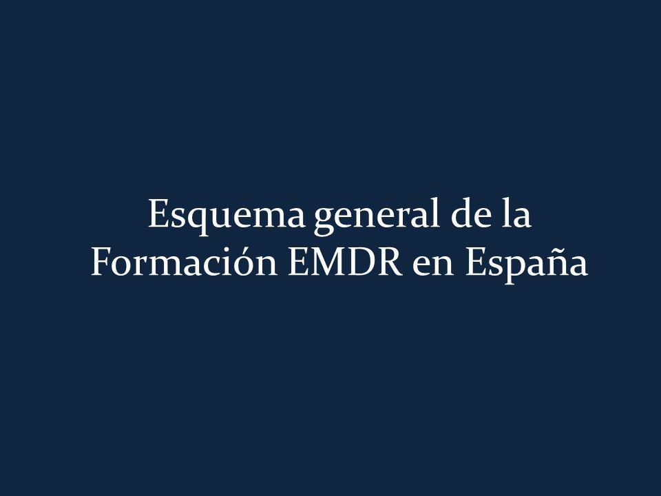 Esquema general de la Formación EMDR en España
