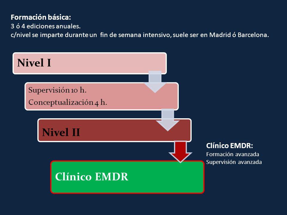 Formación básica: 3 ó 4 ediciones anuales. c/nivel se imparte durante un fin de semana intensivo, suele ser en Madrid ó Barcelona. Nivel I Supervisión