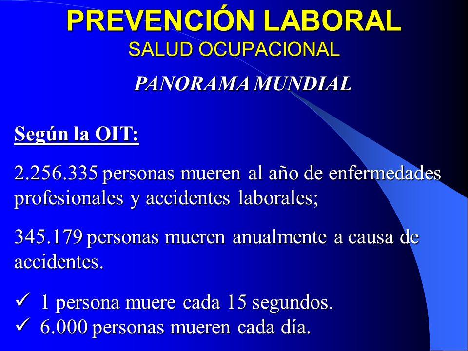 PREVENCIÓN LABORAL SALUD OCUPACIONAL PANORAMA MUNDIAL Según la OIT: 2.256.335 personas mueren al año de enfermedades profesionales y accidentes laborales; 345.179 personas mueren anualmente a causa de accidentes.
