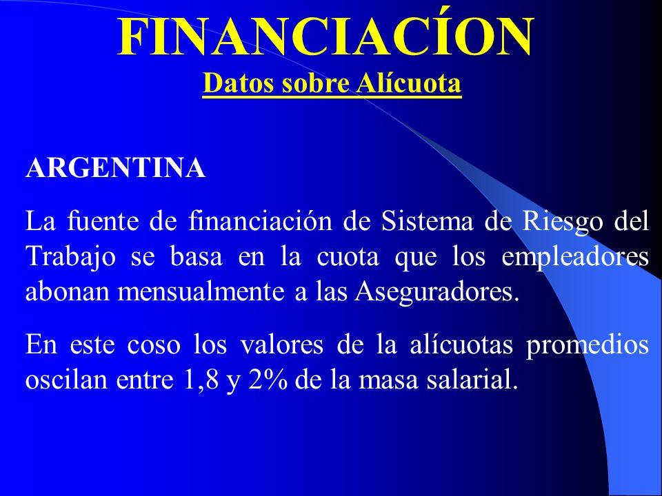 FINANCIACÍON Datos sobre Alícuota ARGENTINA La fuente de financiación de Sistema de Riesgo del Trabajo se basa en la cuota que los empleadores abonan mensualmente a las Aseguradores.