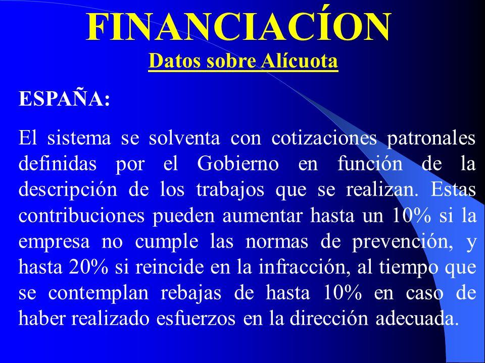 FINANCIACÍON Datos sobre Alícuota ESPAÑA: El sistema se solventa con cotizaciones patronales definidas por el Gobierno en función de la descripción de los trabajos que se realizan.