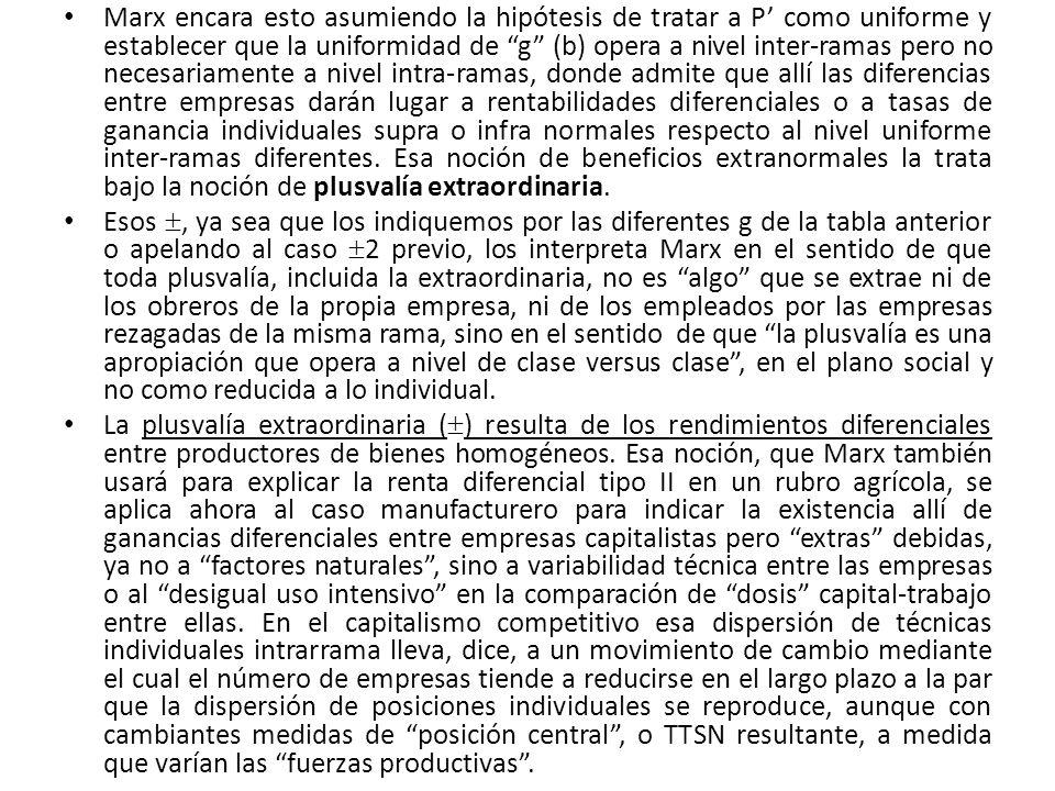 Marx encara esto asumiendo la hipótesis de tratar a P como uniforme y establecer que la uniformidad de g (b) opera a nivel inter-ramas pero no necesar