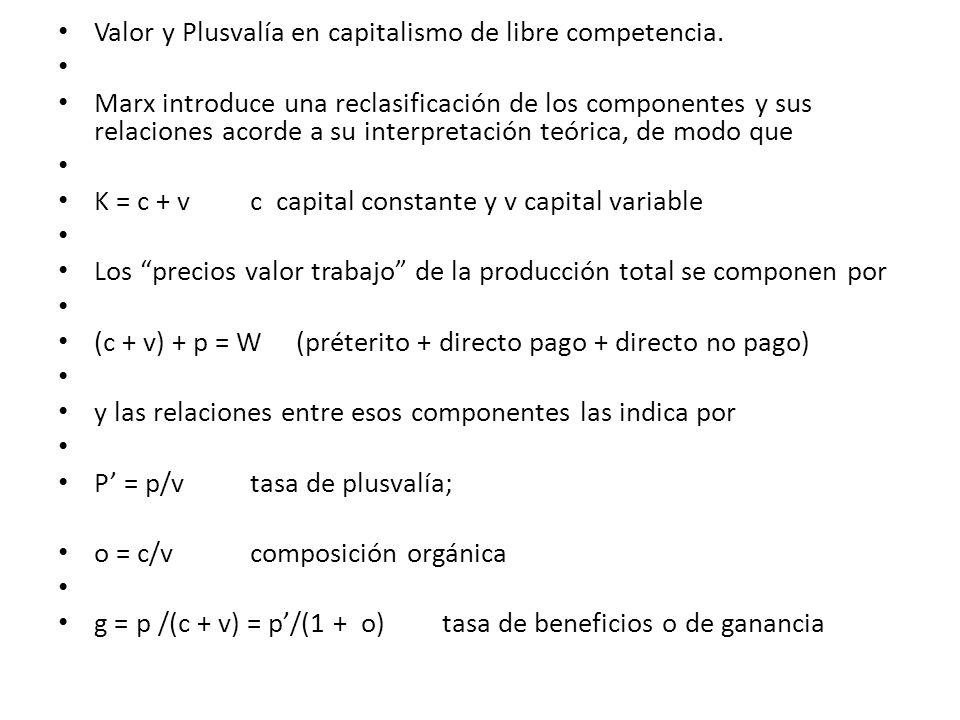 Valor y Plusvalía en capitalismo de libre competencia. Marx introduce una reclasificación de los componentes y sus relaciones acorde a su interpretaci