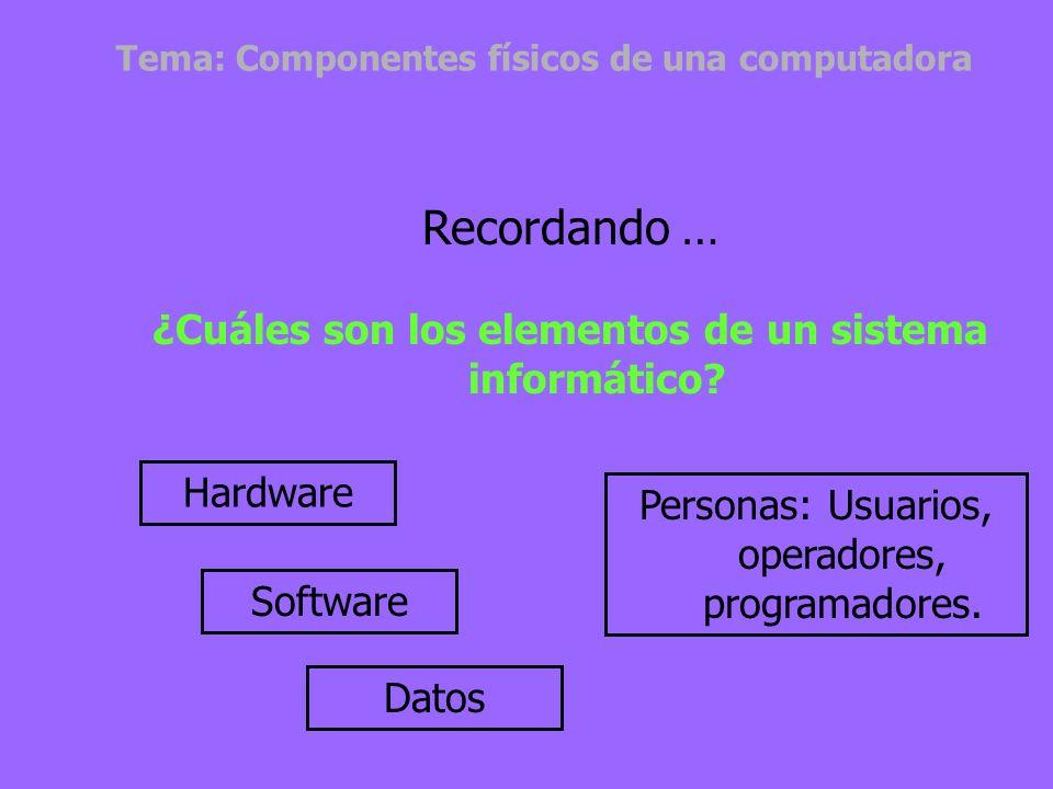 Tema: Componentes físicos de una computadora ¿Cuáles son los elementos de un sistema informático.