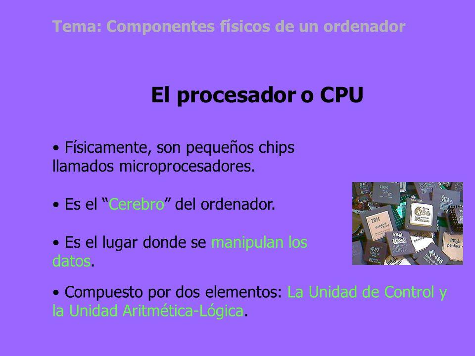 Tema: Componentes físicos de un ordenador Desde los inicios de la era de la computación se ha buscado un modelo eficiente para procesar datos, es deci