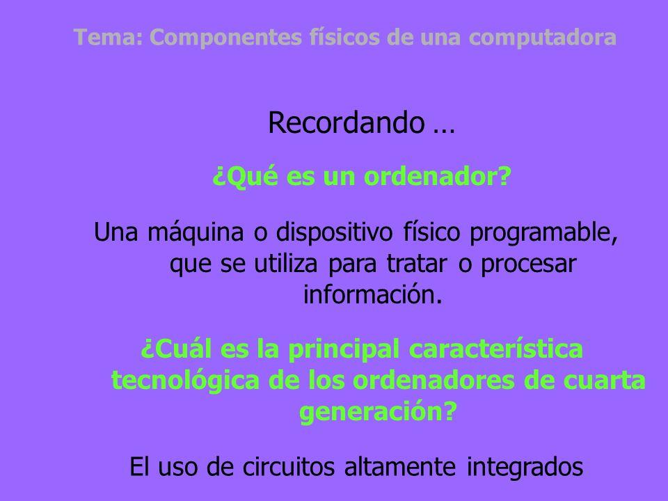Tema: Componentes físicos de una computadora ¿Cuáles son los elementos de un sistema informático? Recordando … Hardware Software Datos Personas: Usuar