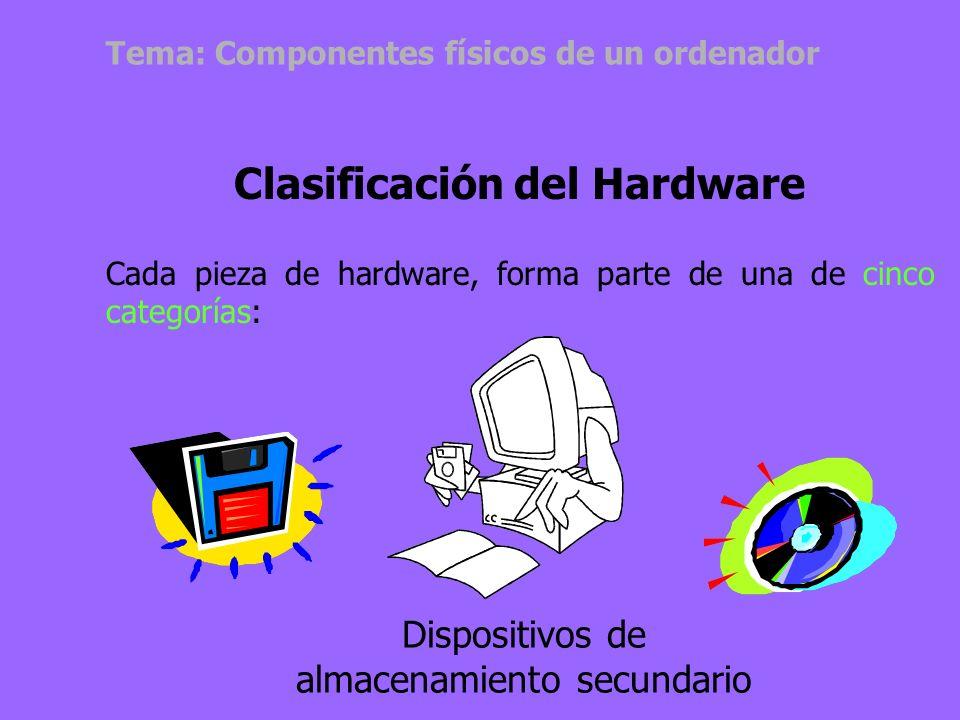 Tema: Componentes físicos de un ordenador Clasificación del Hardware Cada pieza de hardware, forma parte de una de cinco categorías: Dispositivos de almacenamiento secundario