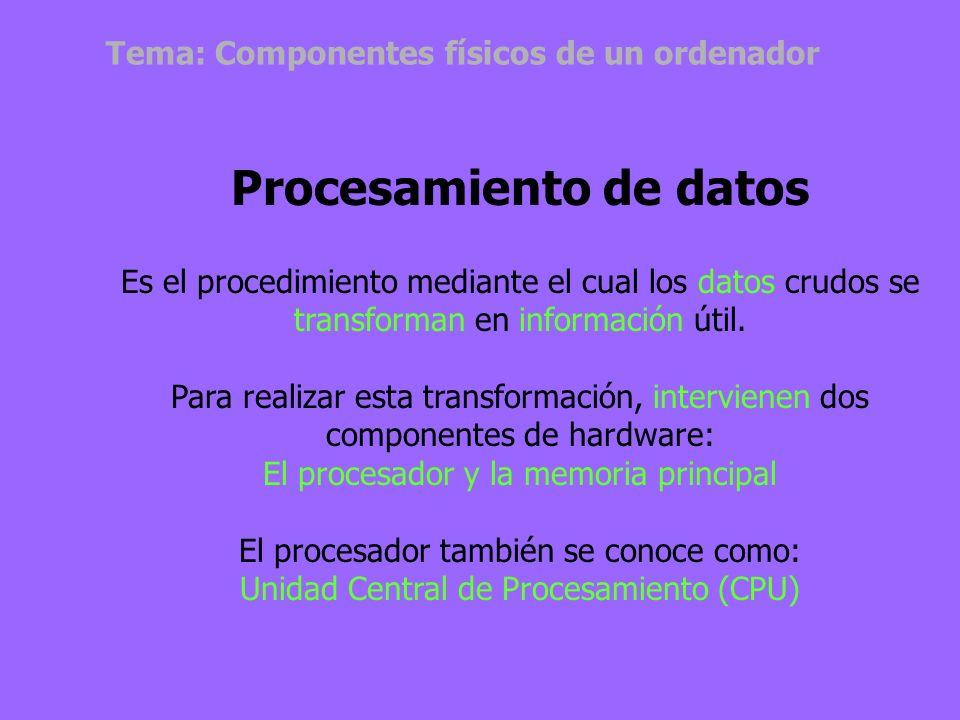 Tema: Componentes físicos de un ordenador Clasificación del Hardware Cada pieza de hardware, forma parte de una de cinco categorías: Dispositivos de a