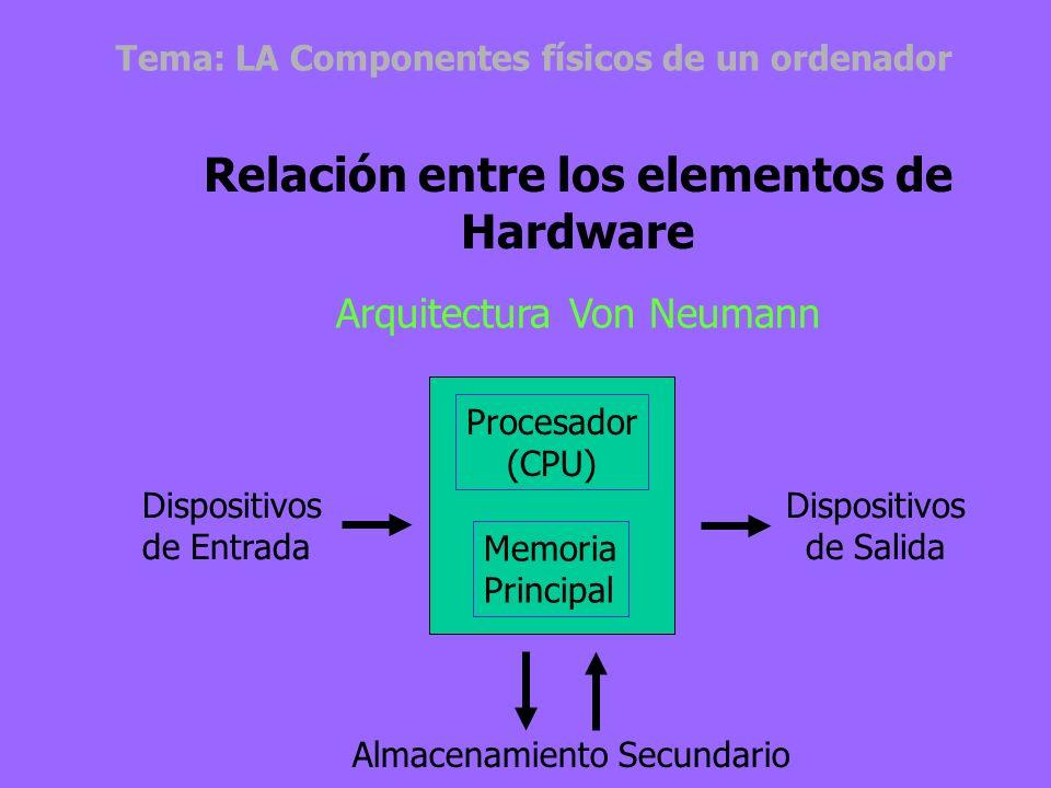 Es el procedimiento mediante el cual los datos crudos se transforman en información útil. Para realizar esta transformación, intervienen dos component