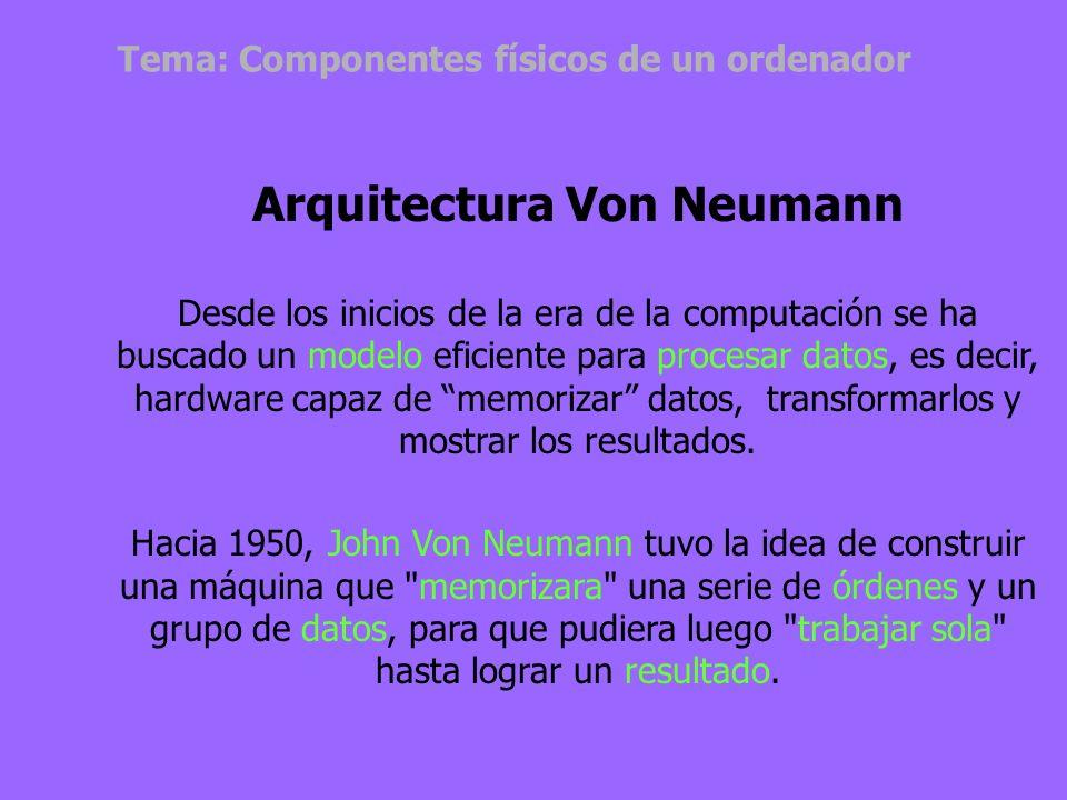 Tema: Componentes físicos de un ordenador Desde los inicios de la era de la computación se ha buscado un modelo eficiente para procesar datos, es decir, hardware capaz de memorizar datos, transformarlos y mostrar los resultados.