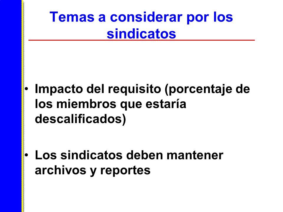 Temas a considerar por los sindicatos Impacto del requisito (porcentaje de los miembros que estaría descalificados) Los sindicatos deben mantener archivos y reportes