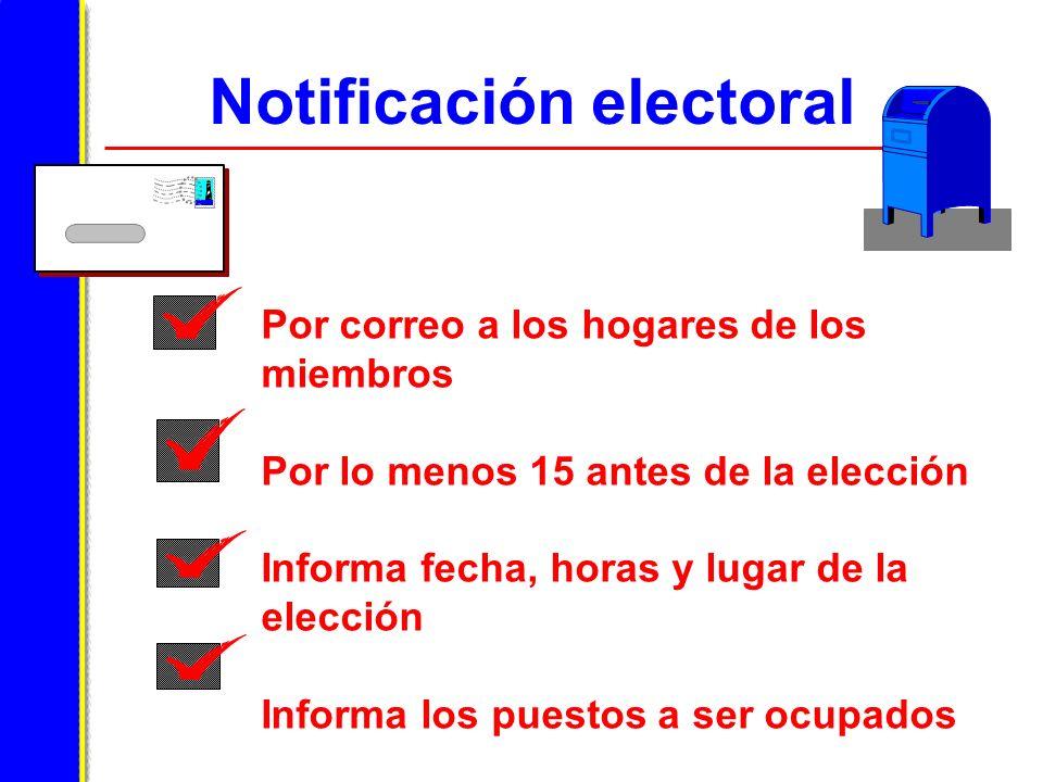 Notificación electoral Por correo a los hogares de los miembros Por lo menos 15 antes de la elección Informa fecha, horas y lugar de la elección Informa los puestos a ser ocupados