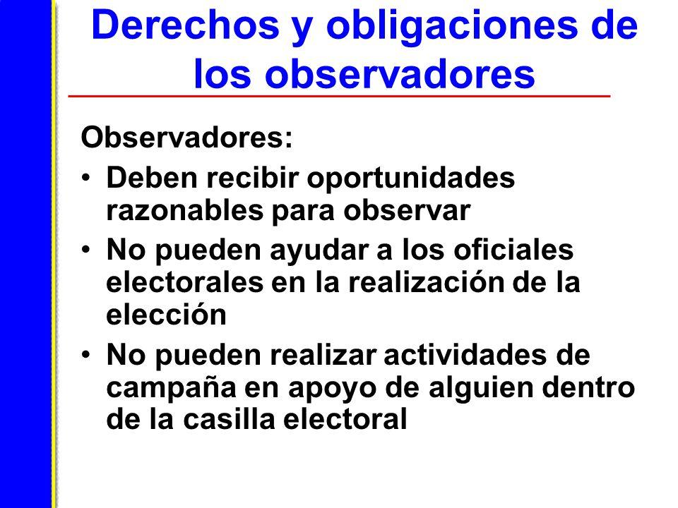 Derechos y obligaciones de los observadores Observadores: Deben recibir oportunidades razonables para observar No pueden ayudar a los oficiales electorales en la realización de la elección No pueden realizar actividades de campaña en apoyo de alguien dentro de la casilla electoral