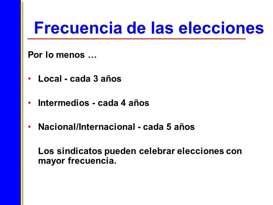 Frecuencia de las elecciones Por lo menos … Local - cada 3 años Intermedios - cada 4 años Nacional/Internacional - cada 5 años Los sindicatos pueden celebrar elecciones con mayor frecuencia.