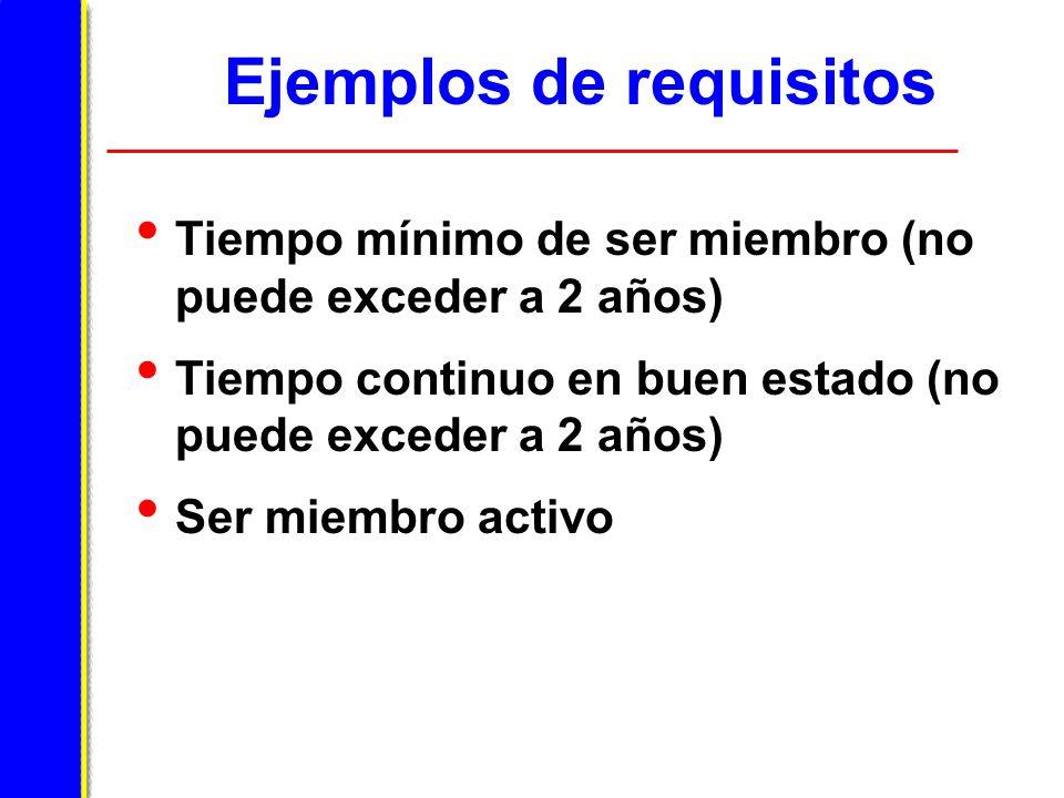 Ejemplos de requisitos Tiempo mínimo de ser miembro (no puede exceder a 2 años) Tiempo continuo en buen estado (no puede exceder a 2 años) Ser miembro activo