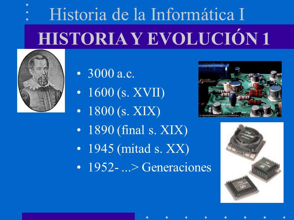 Historia de la Informática I 3000 A.C.--> Chinos / Egipcios ->ÁBACO HISTORIA Y EVOLUCIÓN 1