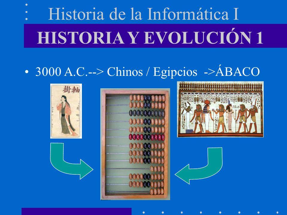Historia de la Informática I 1600 (s. XVII)--> Juan Neper REGLA DE CÁLCULO HISTORIA Y EVOLUCIÓN 2