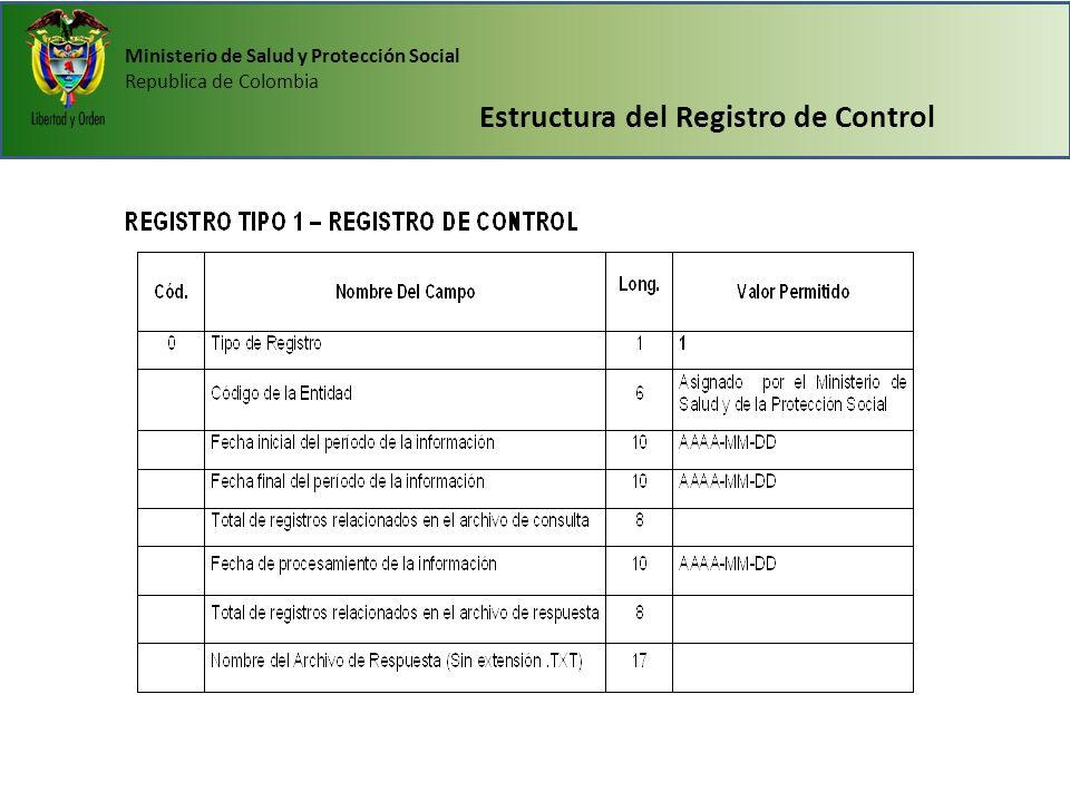 Ministerio de Salud y Protección Social Republica de Colombia Estructura del Registro de Control