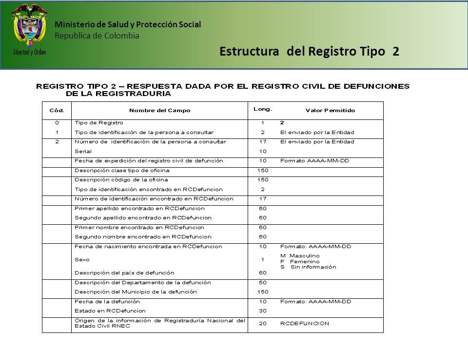 Ministerio de Salud y Protección Social Republica de Colombia Estructura del Registro Tipo 2