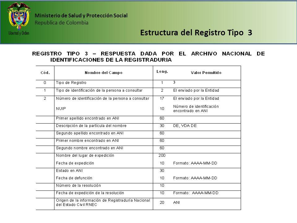 Ministerio de Salud y Protección Social Republica de Colombia Estructura del Registro Tipo 3
