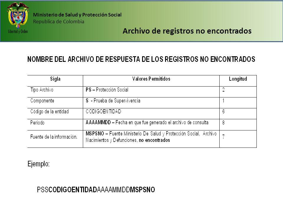 Ministerio de Salud y Protección Social Republica de Colombia Archivo de registros no encontrados