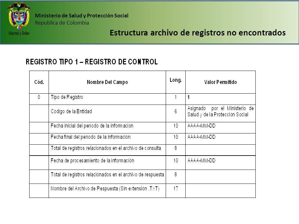 Ministerio de Salud y Protección Social Republica de Colombia Estructura archivo de registros no encontrados