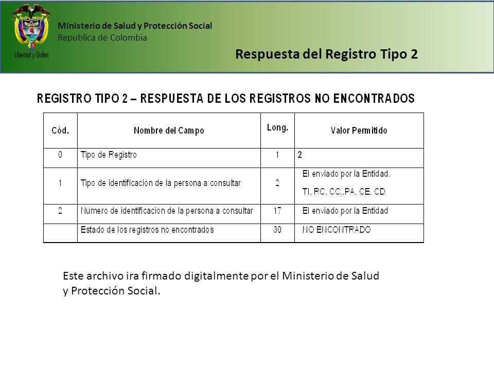 Ministerio de Salud y Protección Social Republica de Colombia Respuesta del Registro Tipo 2 Este archivo ira firmado digitalmente por el Ministerio de