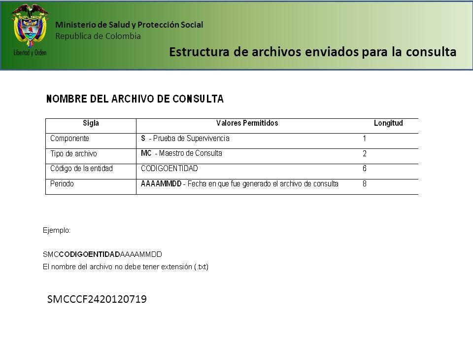 Ministerio de Salud y Protección Social Republica de Colombia Estructura de archivos enviados para la consulta SMCCCF2420120719