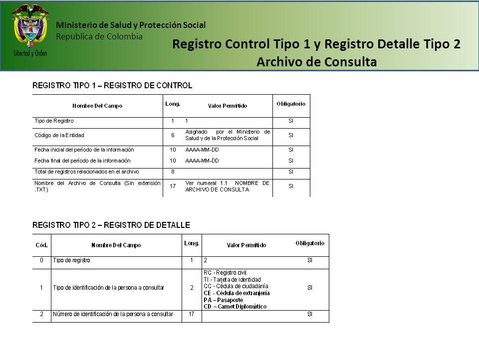 Ministerio de Salud y Protección Social Republica de Colombia Registro Control Tipo 1 y Registro Detalle Tipo 2 Archivo de Consulta
